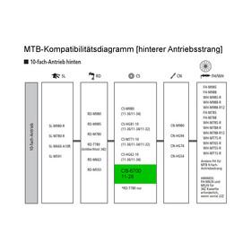 Shimano Ultegra CS-6700 cassette 10-speed